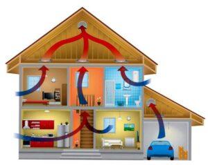 вентиляція приватного будинку